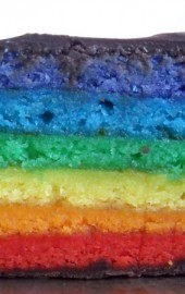 Full-Spectrum Rainbow Cookies
