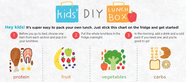 One Simple Trick for Packing School Lunch